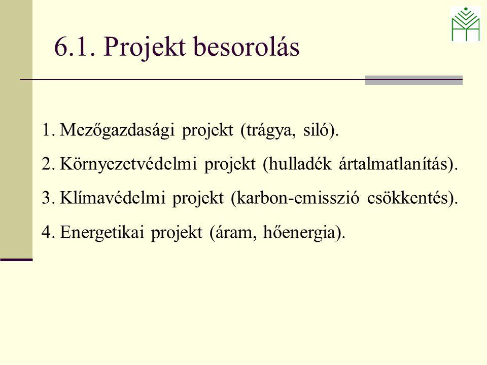 1.Mezőgazdasági projekt (trágya, siló). 2.Környezetvédelmi projekt (hulladék ártalmatlanítás).