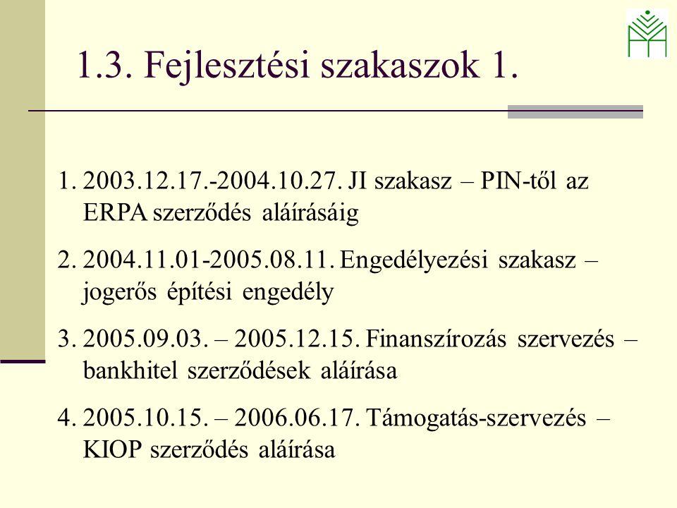 5.6 Az irányítás – elosztás eredménye 2.HelyezésAdózott eredmény (mFt) 2007.2008.2007.2008.