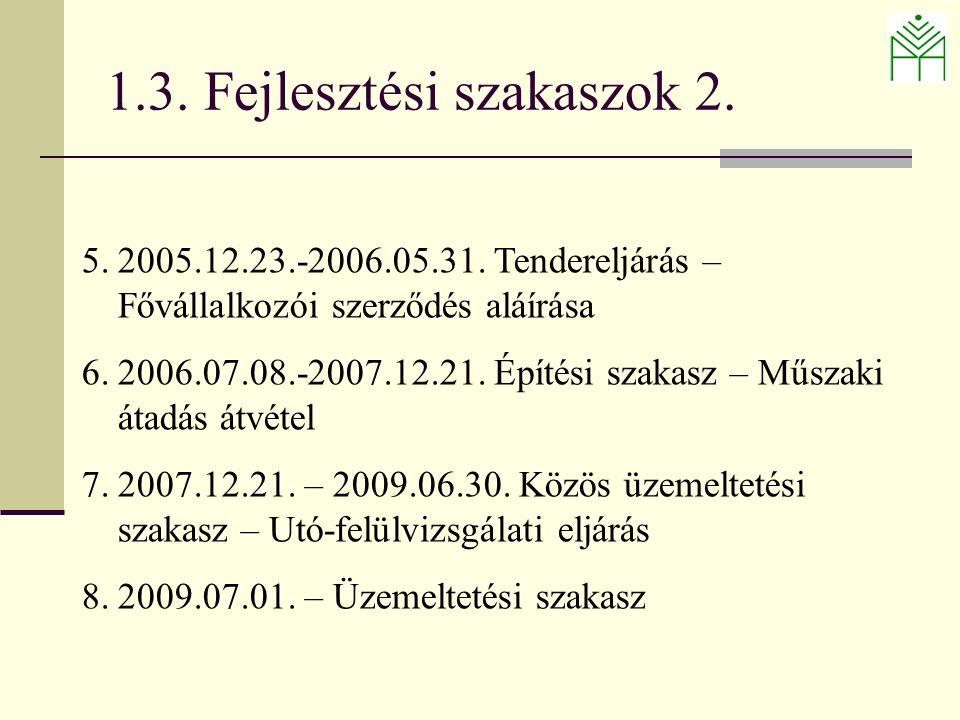 4.4.Emisszió megtakarítás (problémafelvetés) 2.