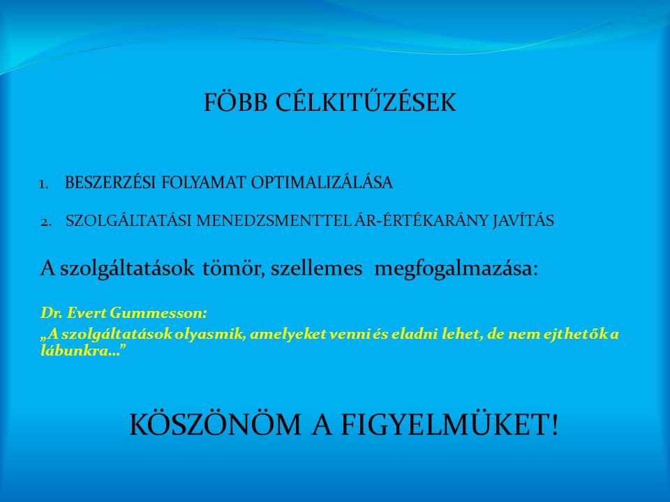 """2. SZOLGÁLTATÁSI MENEDZSMENTTEL ÁR-ÉRTÉKARÁNY JAVÍTÁS A szolgáltatások tömör, szellemes megfogalmazása: Dr. Evert Gummesson: """"A szolgáltatások olyasmi"""