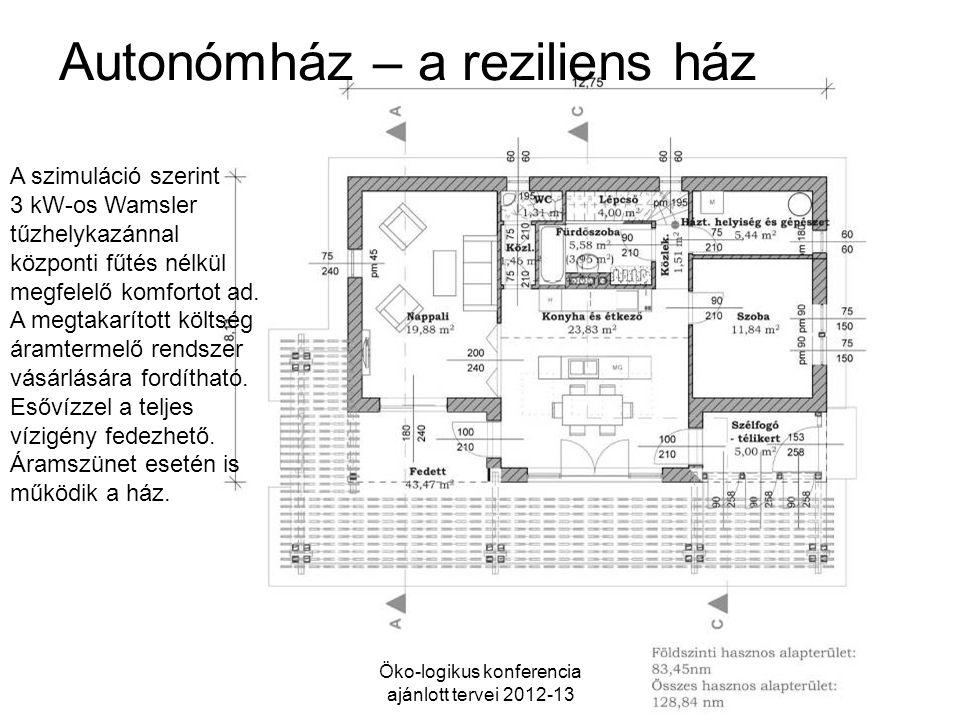 Autonómház – a reziliens ház Öko-logikus konferencia ajánlott tervei 2012-13 A szimuláció szerint 3 kW-os Wamsler tűzhelykazánnal központi fűtés nélkül megfelelő komfortot ad.