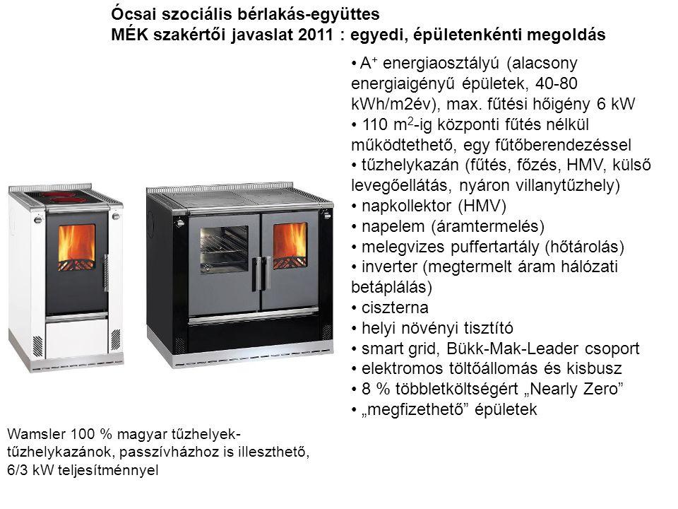 Ócsai szociális bérlakás-együttes MÉK szakértői javaslat 2011 : egyedi, épületenkénti megoldás A + energiaosztályú (alacsony energiaigényű épületek, 4