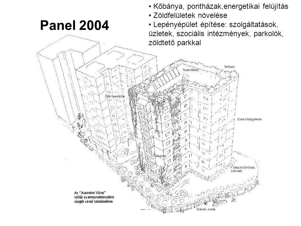 Panel 2004 Kőbánya, pontházak,energetikai felújítás Zöldfelületek növelése Lepényépület építése: szolgáltatások, üzletek, szociális intézmények, parkolók, zöldtető parkkal