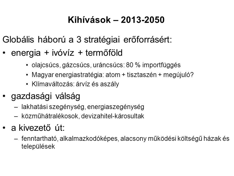 Kihívások – 2013-2050 Globális háború a 3 stratégiai erőforrásért: energia + ivóvíz + termőföld olajcsúcs, gázcsúcs, uráncsúcs: 80 % importfüggés Magy