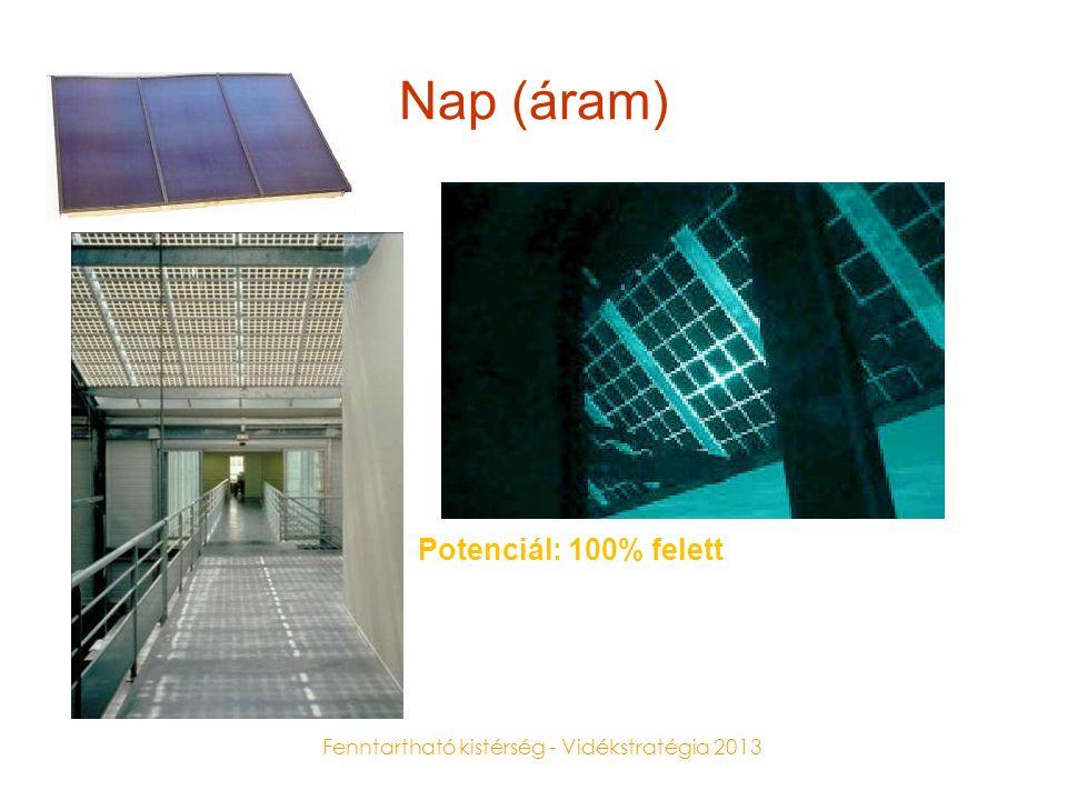 Fenntartható kistérség - Vidékstratégia 2013 Nap (áram) Potenciál: 100% felett