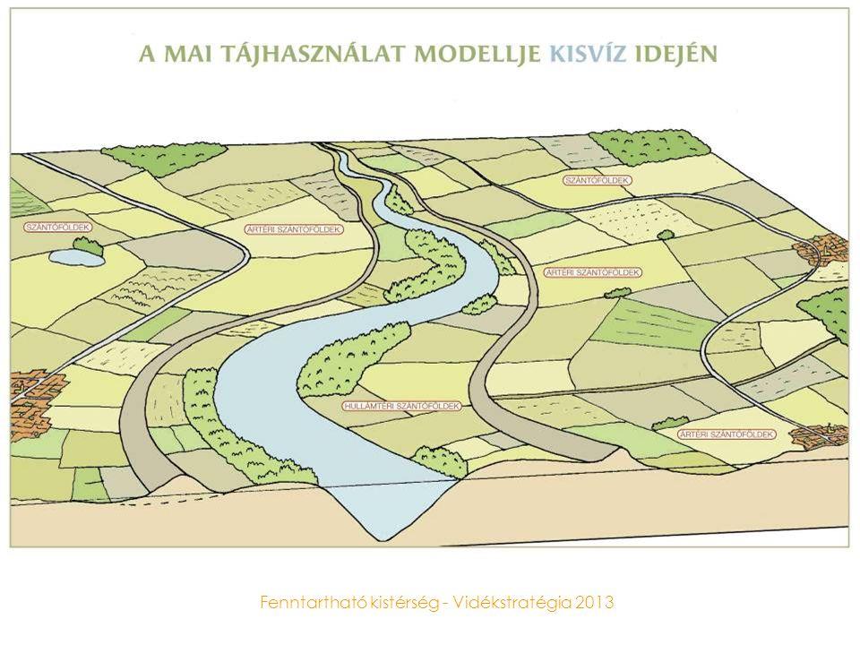 Fenntartható kistérség - Vidékstratégia 2013