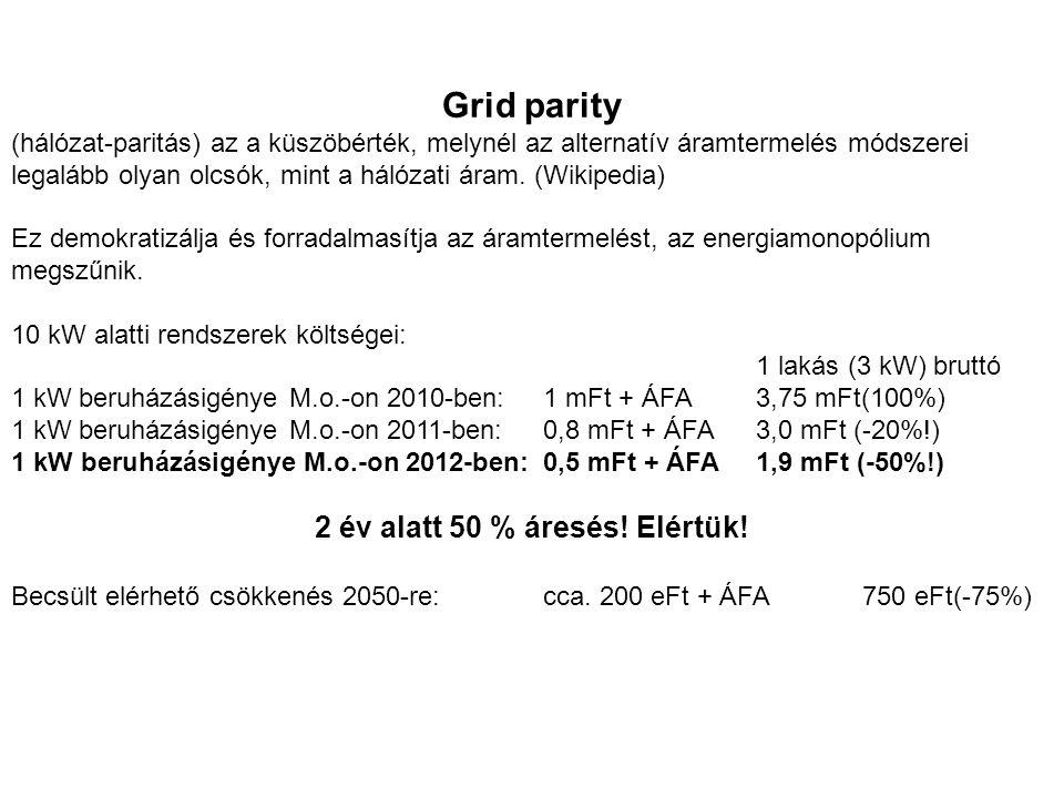 Grid parity (hálózat-paritás) az a küszöbérték, melynél az alternatív áramtermelés módszerei legalább olyan olcsók, mint a hálózati áram. (Wikipedia)