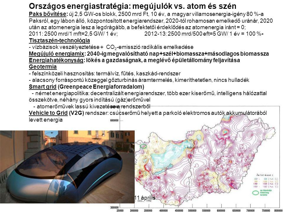 2011 április Országos energiastratégia: megújulók vs. atom és szén Paks bővítése: új 2,5 GW-os blokk, 2500 mrd Ft, 10 év, a magyar villamosenergia-igé