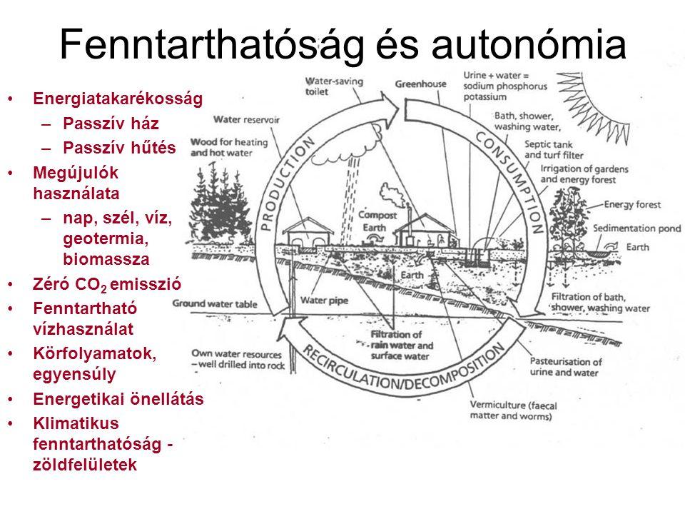 Fenntarthatóság és autonómia Energiatakarékosság –Passzív ház –Passzív hűtés Megújulók használata –nap, szél, víz, geotermia, biomassza Zéró CO 2 emisszió Fenntartható vízhasználat Körfolyamatok, egyensúly Energetikai önellátás Klimatikus fenntarthatóság - zöldfelületek