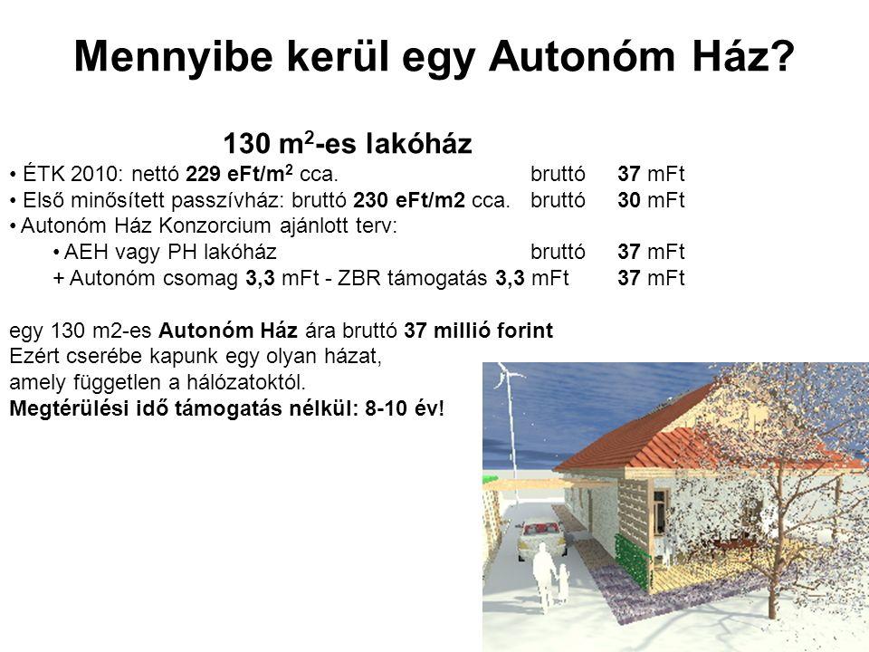 130 m 2 -es lakóház ÉTK 2010: nettó 229 eFt/m 2 cca. bruttó 37 mFt Első minősített passzívház: bruttó 230 eFt/m2 cca. bruttó 30 mFt Autonóm Ház Konzor