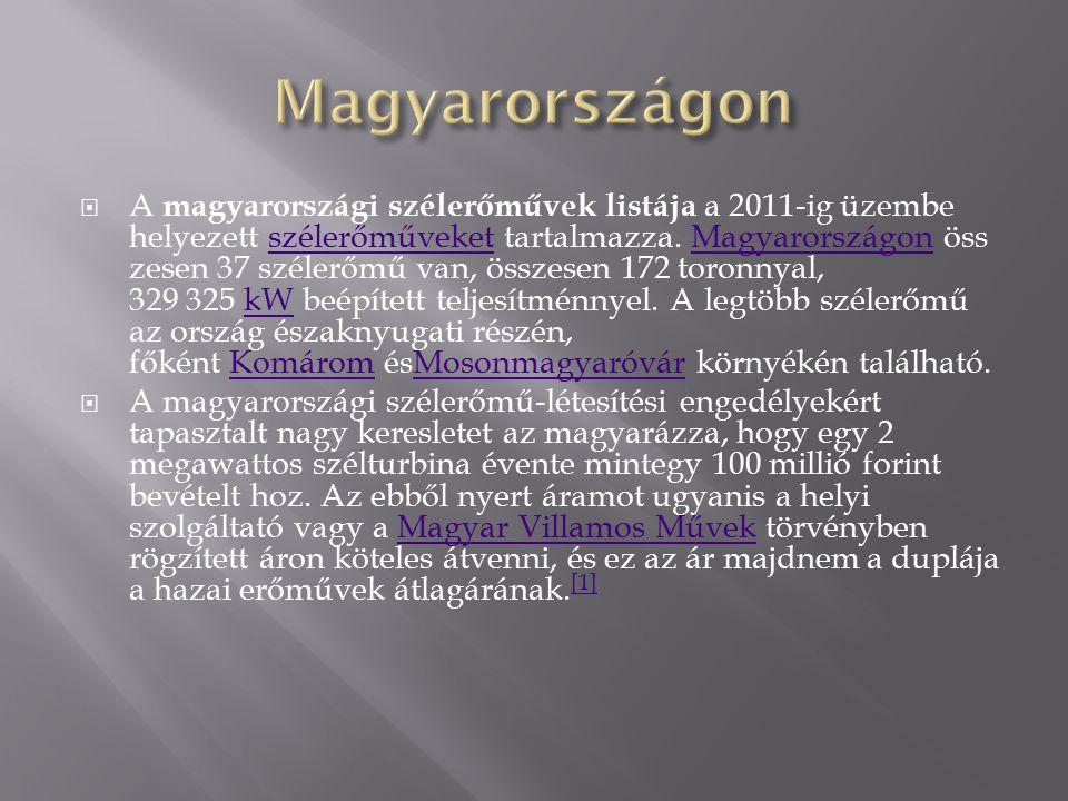  A magyarországi szélerőművek listája a 2011-ig üzembe helyezett szélerőműveket tartalmazza.