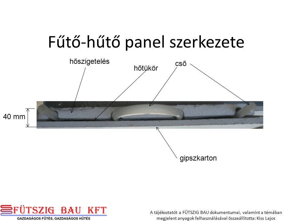 FÜTSZIG BAU panel A tájékoztatót a FÜTSZIG BAU dokumentumai, valamint a témában megjelent anyagok felhasználásával összeállította: Kiss Lajos