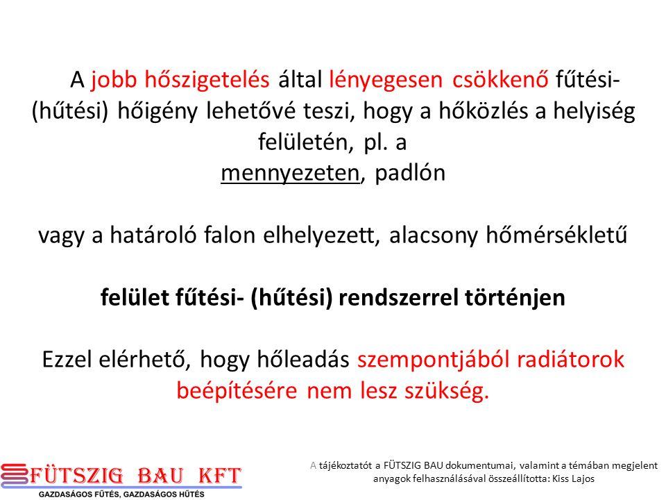 HŐÁTADÁS (ELVONÁS) MÓDJA A tájékoztatót a FÜTSZIG BAU dokumentumai, valamint a témában megjelent anyagok felhasználásával összeállította: Kiss Lajos