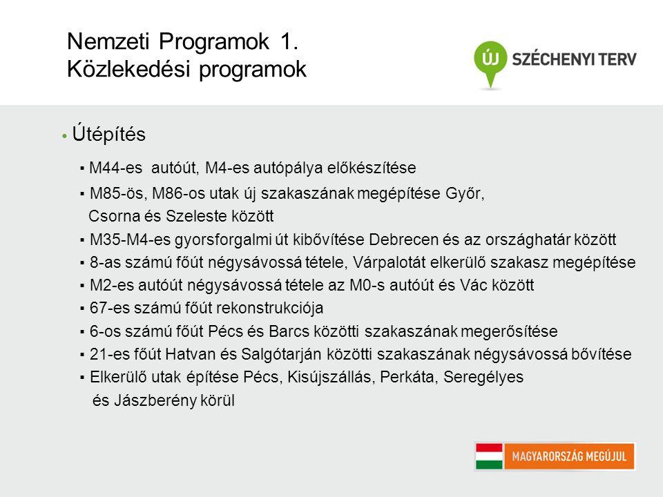 Útépítés ▪ M44-es autóút, M4-es autópálya előkészítése ▪ M85-ös, M86-os utak új szakaszának megépítése Győr, Csorna és Szeleste között ▪ M35-M4-es gyorsforgalmi út kibővítése Debrecen és az országhatár között ▪ 8-as számú főút négysávossá tétele, Várpalotát elkerülő szakasz megépítése ▪ M2-es autóút négysávossá tétele az M0-s autóút és Vác között ▪ 67-es számú főút rekonstrukciója ▪ 6-os számú főút Pécs és Barcs közötti szakaszának megerősítése ▪ 21-es főút Hatvan és Salgótarján közötti szakaszának négysávossá bővítése ▪ Elkerülő utak építése Pécs, Kisújszállás, Perkáta, Seregélyes és Jászberény körül Nemzeti Programok 1.