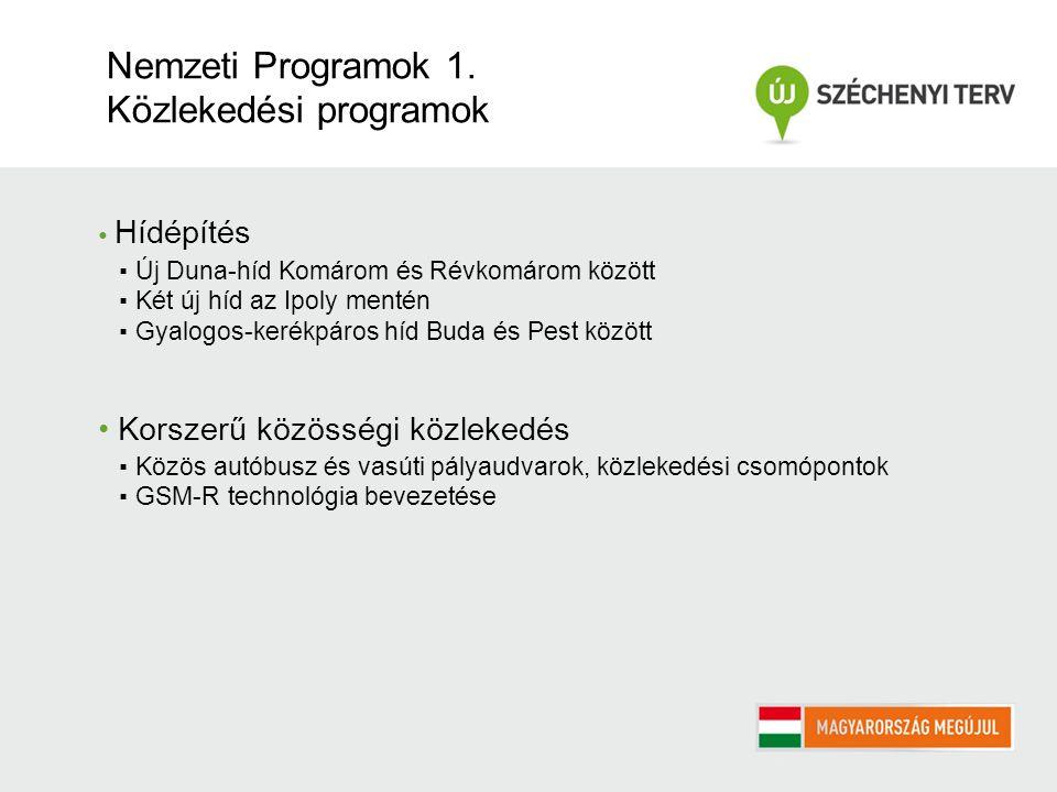 Hídépítés ▪ Új Duna-híd Komárom és Révkomárom között ▪ Két új híd az Ipoly mentén ▪ Gyalogos-kerékpáros híd Buda és Pest között Korszerű közösségi közlekedés ▪ Közös autóbusz és vasúti pályaudvarok, közlekedési csomópontok ▪ GSM-R technológia bevezetése Nemzeti Programok 1.