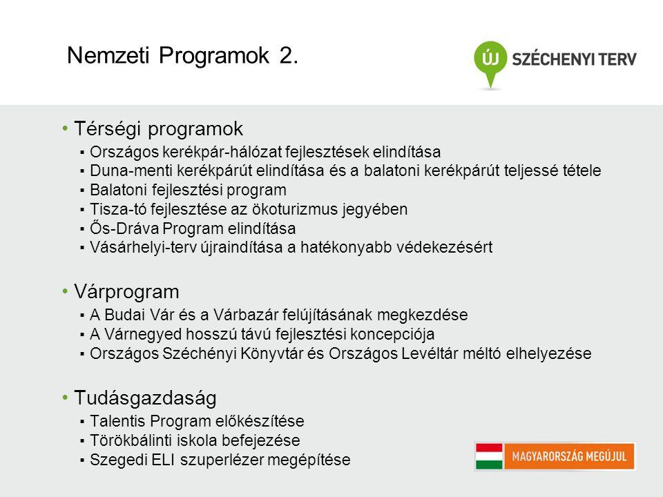 Térségi programok ▪ Országos kerékpár-hálózat fejlesztések elindítása ▪ Duna-menti kerékpárút elindítása és a balatoni kerékpárút teljessé tétele ▪ Ba
