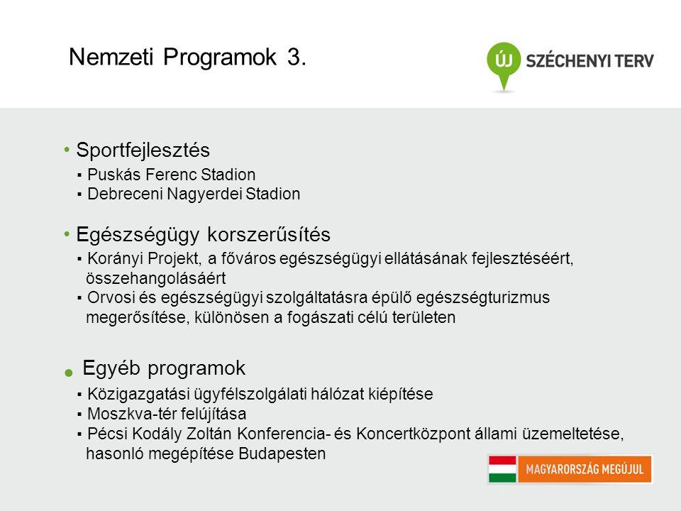 Sportfejlesztés ▪ Puskás Ferenc Stadion ▪ Debreceni Nagyerdei Stadion Egészségügy korszerűsítés ▪ Korányi Projekt, a főváros egészségügyi ellátásának