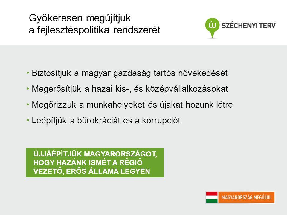 Biztosítjuk a magyar gazdaság tartós növekedését Megerősítjük a hazai kis-, és középvállalkozásokat Megőrizzük a munkahelyeket és újakat hozunk létre Leépítjük a bürokráciát és a korrupciót Gyökeresen megújítjuk a fejlesztéspolitika rendszerét ÚJJÁÉPÍTJÜK MAGYARORSZÁGOT, HOGY HAZÁNK ISMÉT A RÉGIÓ VEZETŐ, ERŐS ÁLLAMA LEGYEN