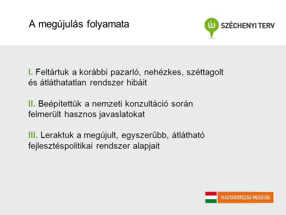 Térségi programok ▪ Országos kerékpár-hálózat fejlesztések elindítása ▪ Duna-menti kerékpárút elindítása és a balatoni kerékpárút teljessé tétele ▪ Balatoni fejlesztési program ▪ Tisza-tó fejlesztése az ökoturizmus jegyében ▪ Ős-Dráva Program elindítása ▪ Vásárhelyi-terv újraindítása a hatékonyabb védekezésért Várprogram ▪ A Budai Vár és a Várbazár felújításának megkezdése ▪ A Várnegyed hosszú távú fejlesztési koncepciója ▪ Országos Széchényi Könyvtár és Országos Levéltár méltó elhelyezése Tudásgazdaság ▪ Talentis Program előkészítése ▪ Törökbálinti iskola befejezése ▪ Szegedi ELI szuperlézer megépítése Nemzeti Programok 2.