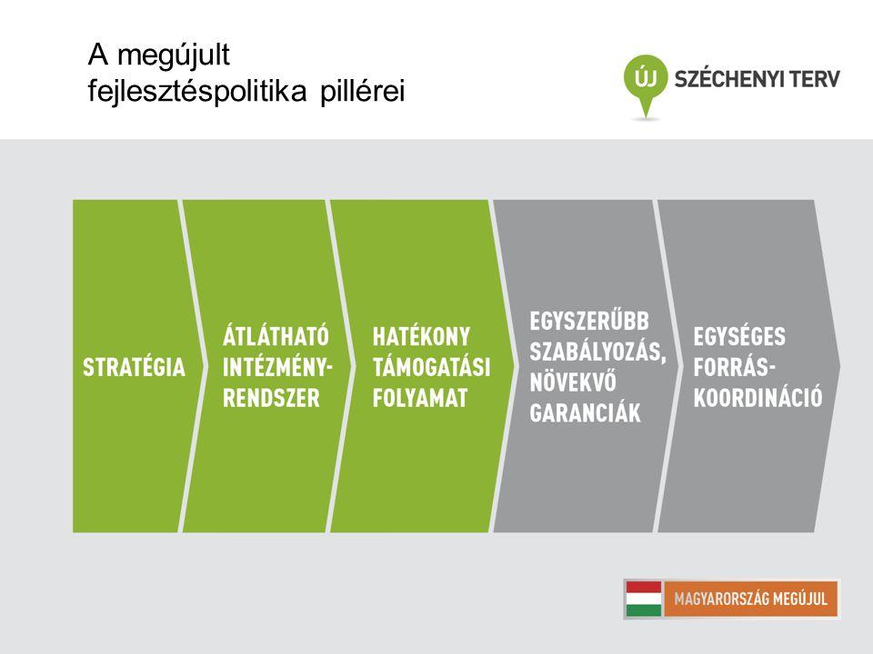 A megújult fejlesztéspolitika pillérei