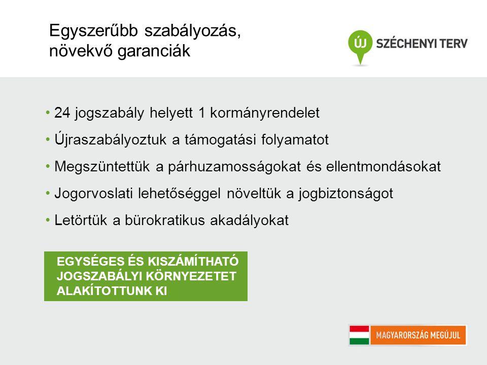24 jogszabály helyett 1 kormányrendelet Újraszabályoztuk a támogatási folyamatot Megszüntettük a párhuzamosságokat és ellentmondásokat Jogorvoslati le
