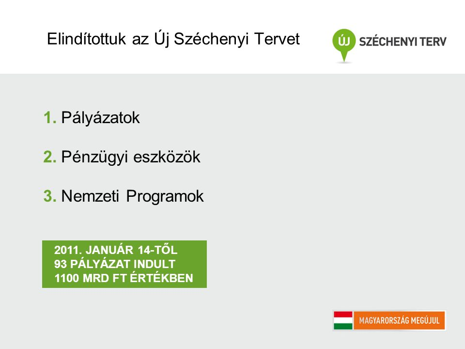 1. Pályázatok 2. Pénzügyi eszközök 3. Nemzeti Programok 2011. JANUÁR 14-TŐL 93 PÁLYÁZAT INDULT 1100 MRD FT ÉRTÉKBEN Elindítottuk az Új Széchenyi Terve