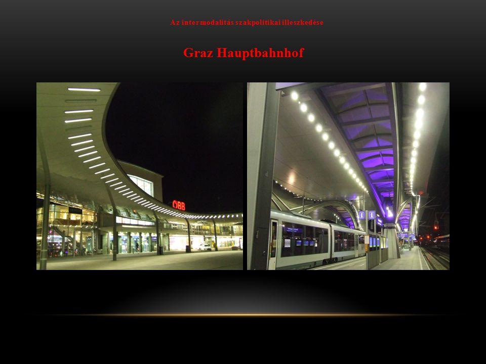 Az intermodalitás szakpolitikai illeszkedése Køge North Station, Dánia
