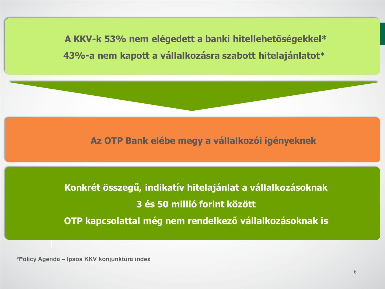 A kitöréshez aktívan hozzá tud járulni az OTP Bank 6 *Policy Agenda – Ipsos KKV konjunktúra index A KKV-k 53% nem elégedett a banki hitellehetőségekkel* 43%-a nem kapott a vállalkozásra szabott hitelajánlatot* A KKV-k 53% nem elégedett a banki hitellehetőségekkel* 43%-a nem kapott a vállalkozásra szabott hitelajánlatot* Konkrét összegű, indikatív hitelajánlat a vállalkozásoknak 3 és 50 millió forint között OTP kapcsolattal még nem rendelkező vállalkozásoknak is Konkrét összegű, indikatív hitelajánlat a vállalkozásoknak 3 és 50 millió forint között OTP kapcsolattal még nem rendelkező vállalkozásoknak is Az OTP Bank elébe megy a vállalkozói igényeknek