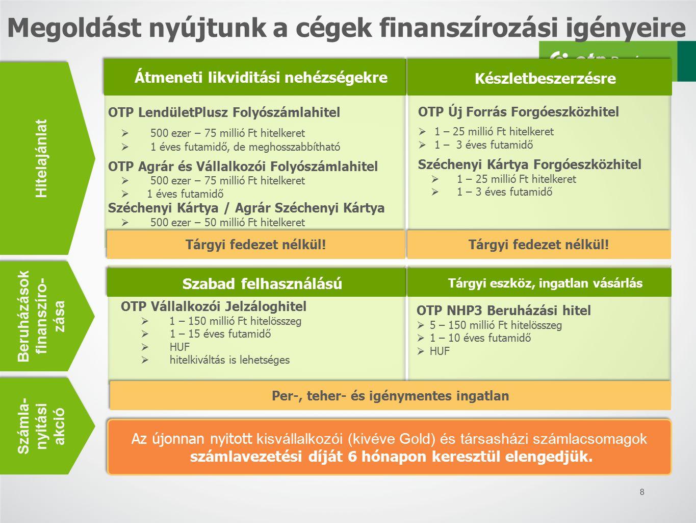 OTP Vállalkozói Jelzáloghitel  1 – 150 millió Ft hitelösszeg  1 – 15 éves futamidő  HUF  hitelkiváltás is lehetséges 8 Megoldást nyújtunk a cégek finanszírozási igényeire Átmeneti likviditási nehézségekre Készletbeszerzésre OTP LendületPlusz Folyószámlahitel  500 ezer – 75 millió Ft hitelkeret  1 éves futamidő, de meghosszabbítható OTP Agrár és Vállalkozói Folyószámlahitel  500 ezer – 75 millió Ft hitelkeret  1 éves futamidő Széchenyi Kártya / Agrár Széchenyi Kártya  500 ezer – 50 millió Ft hitelkeret  1 éves futamidő Tárgyi fedezet nélkül.