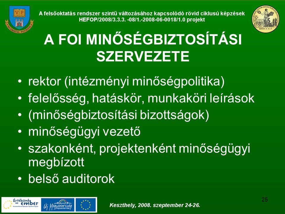 25 A FOI MINŐSÉGBIZTOSÍTÁSI SZERVEZETE rektor (intézményi minőségpolitika) felelősség, hatáskör, munkaköri leírások (minőségbiztosítási bizottságok) m