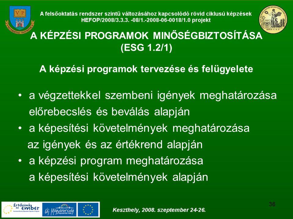 36 A KÉPZÉSI PROGRAMOK MINŐSÉGBIZTOSÍTÁSA (ESG 1.2/1) A képzési programok tervezése és felügyelete a végzettekkel szembeni igények meghatározása előre