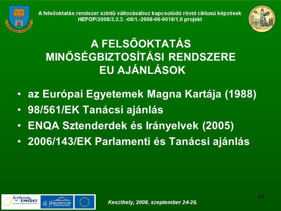 48 A FELSŐOKTATÁS MINŐSÉGBIZTOSÍTÁSI RENDSZERE EU AJÁNLÁSOK az Európai Egyetemek Magna Kartája (1988) 98/561/EK Tanácsi ajánlás ENQA Sztenderdek és Irányelvek (2005) 2006/143/EK Parlamenti és Tanácsi ajánlás