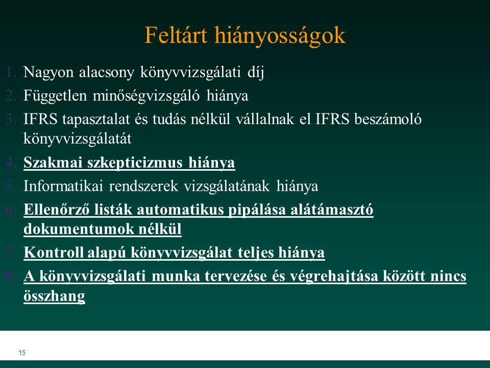 Feltárt hiányosságok 1.Nagyon alacsony könyvvizsgálati díj 2.Független minőségvizsgáló hiánya 3.IFRS tapasztalat és tudás nélkül vállalnak el IFRS beszámoló könyvvizsgálatát 4.Szakmai szkepticizmus hiánya 5.Informatikai rendszerek vizsgálatának hiánya 6.Ellenőrző listák automatikus pipálása alátámasztó dokumentumok nélkül 7.Kontroll alapú könyvvizsgálat teljes hiánya 8.A könyvvizsgálati munka tervezése és végrehajtása között nincs összhang 15