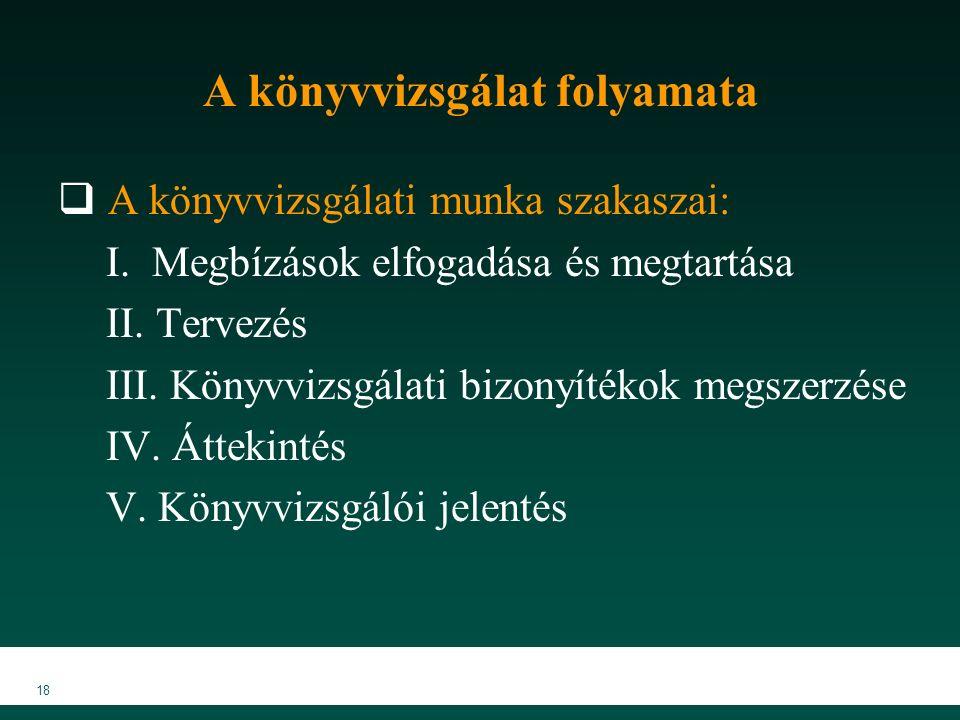 A könyvvizsgálat folyamata  A könyvvizsgálati munka szakaszai: I.