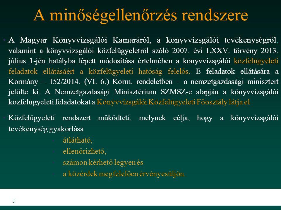 A minőségellenőrzés rendszere A Magyar Könyvvizsgálói Kamaráról, a könyvvizsgálói tevékenységről, valamint a könyvvizsgálói közfelügyeletről szóló 2007.