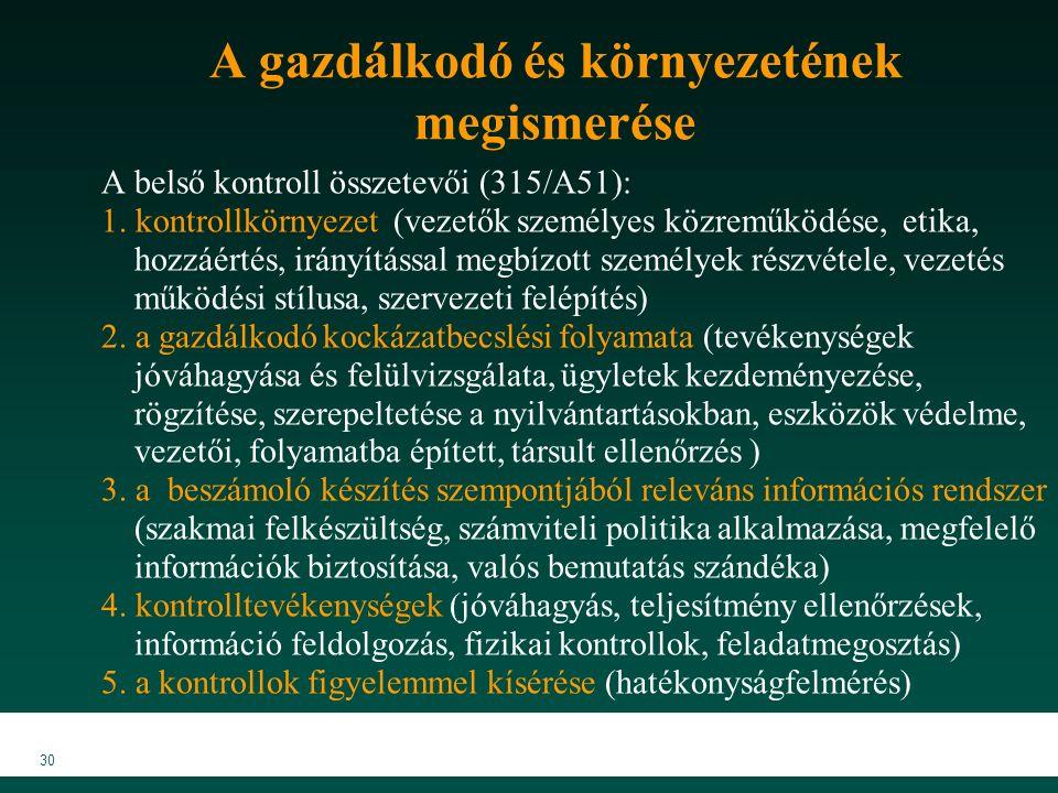 MKVK MEB 2007 30 A gazdálkodó és környezetének megismerése A belső kontroll összetevői (315/A51): 1.