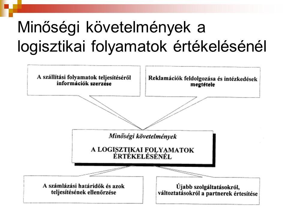 Minőségi követelmények a logisztikai folyamatok értékelésénél