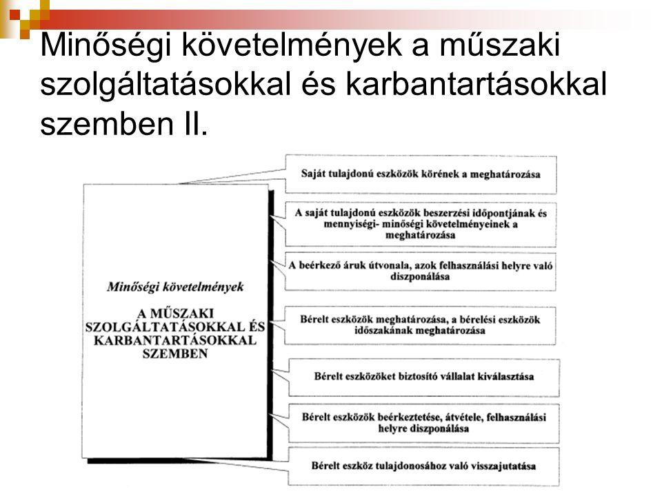 Minőségi követelmények a műszaki szolgáltatásokkal és karbantartásokkal szemben II.