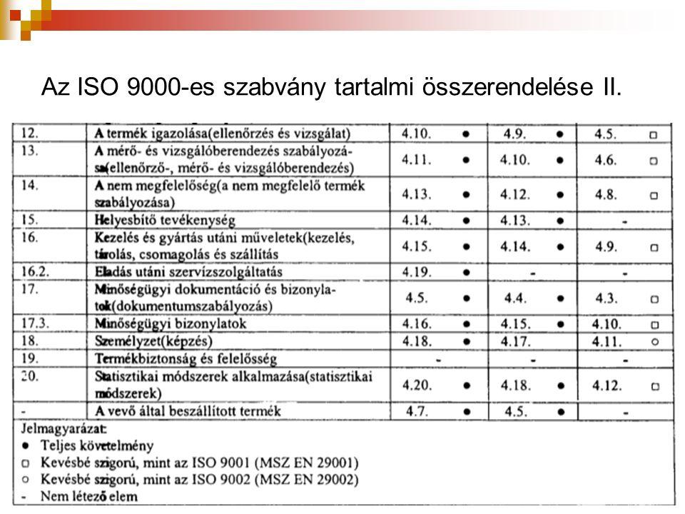 Az ISO 9000-es szabvány tartalmi összerendelése II.