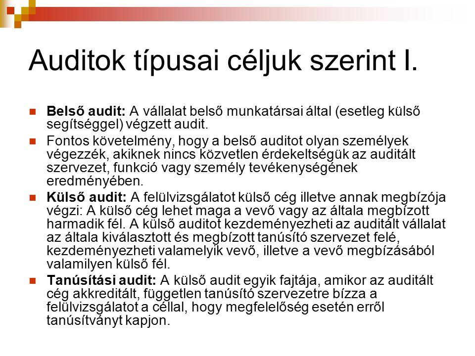 Auditok típusai céljuk szerint I. Belső audit: A vállalat belső munkatársai által (esetleg külső segítséggel) végzett audit. Fontos követelmény, hogy