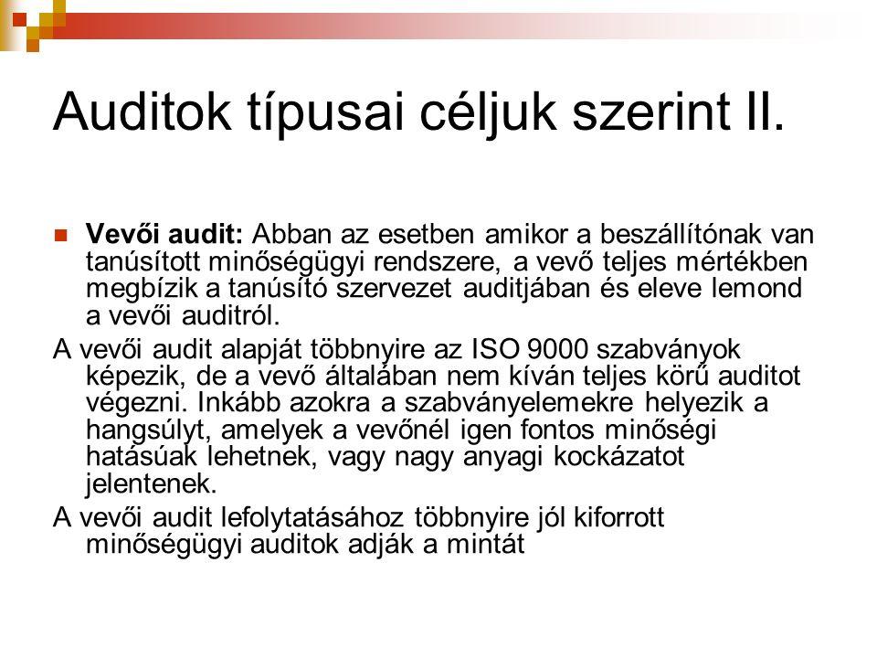Auditok típusai céljuk szerint II. Vevői audit: Abban az esetben amikor a beszállítónak van tanúsított minőségügyi rendszere, a vevő teljes mértékben