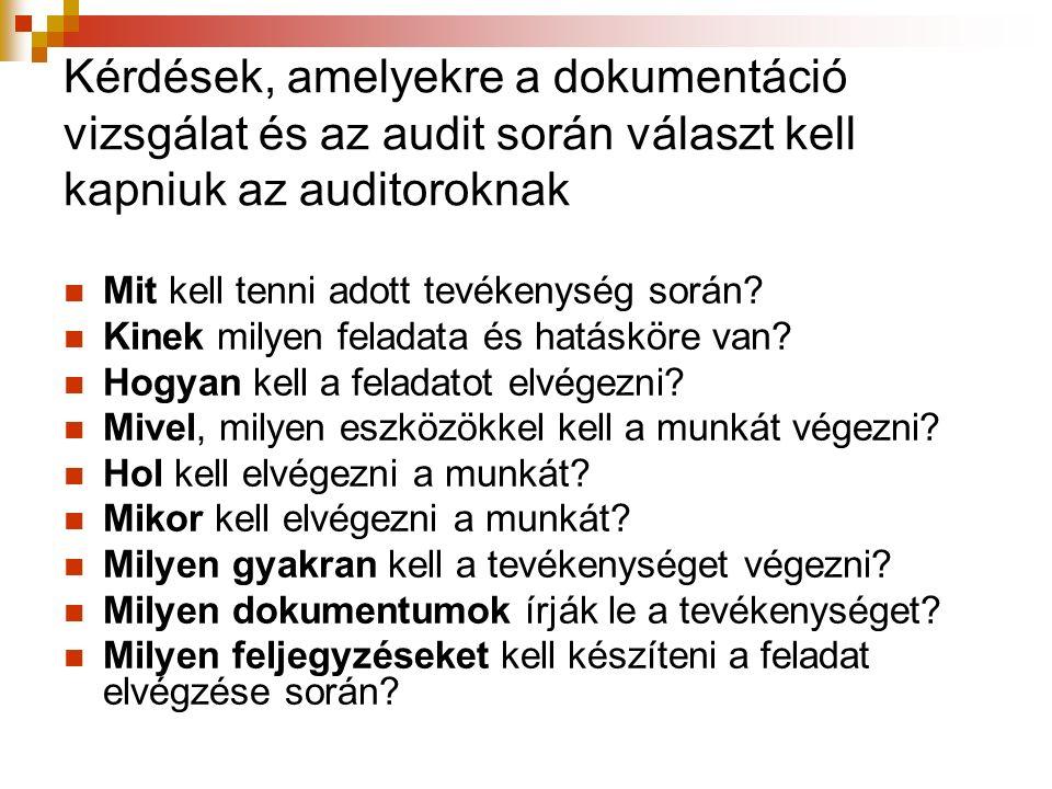 Kérdések, amelyekre a dokumentáció vizsgálat és az audit során választ kell kapniuk az auditoroknak Mit kell tenni adott tevékenység során? Kinek mily