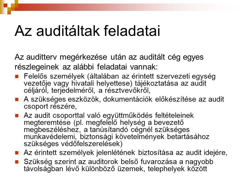 Az auditáltak feladatai Az auditterv megérkezése után az auditált cég egyes részlegeinek az alábbi feladatai vannak: Felelős személyek (általában az érintett szervezeti egység vezetője vagy hivatali helyettese) tájékoztatása az audit céljáról, terjedelméről, a résztvevőkről, A szükséges eszközök, dokumentációk előkészítése az audit csoport részére, Az audit csoporttal való együttműködés feltételeinek megteremtése (pl.