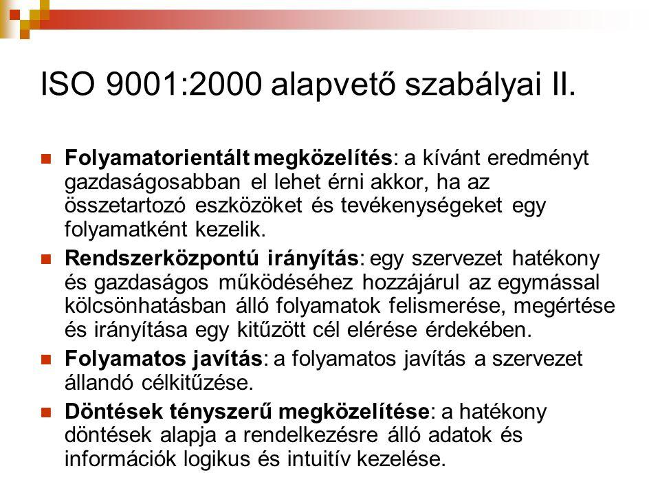 ISO 9001:2000 alapvető szabályai II.
