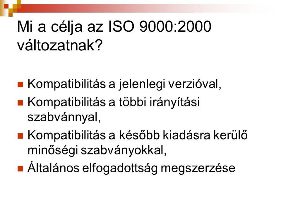 Mi a célja az ISO 9000:2000 változatnak? Kompatibilitás a jelenlegi verzióval, Kompatibilitás a többi irányítási szabvánnyal, Kompatibilitás a később