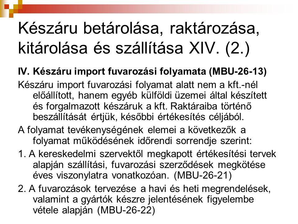 Készáru betárolása, raktározása, kitárolása és szállítása XIV. (2.) IV. Készáru import fuvarozási folyamata (MBU-26-13) Készáru import fuvarozási foly