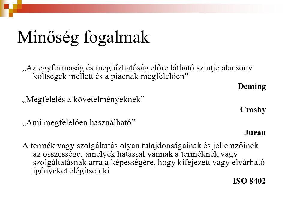 Logisztika a minőségbiztosítás körben (Minőségbiztosításba integrált logisztika) III.