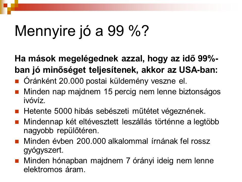 Mennyire jó a 99 %? Ha mások megelégednek azzal, hogy az idő 99%- ban jó minőséget teljesítenek, akkor az USA-ban: Óránként 20.000 postai küldemény ve