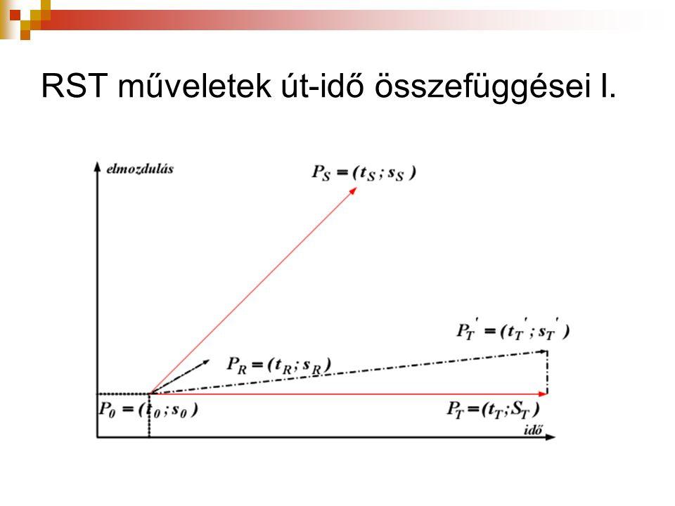 RST műveletek út-idő összefüggései I.
