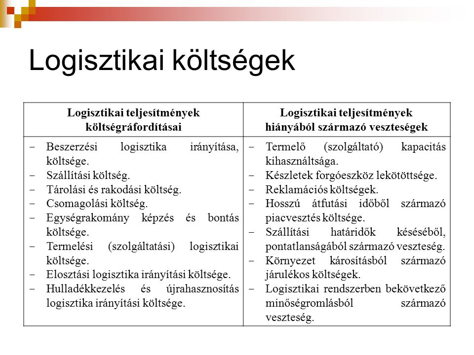 Logisztikai költségek Logisztikai teljesítmények költségráfordításai Logisztikai teljesítmények hiányából származó veszteségek  Beszerzési logisztika